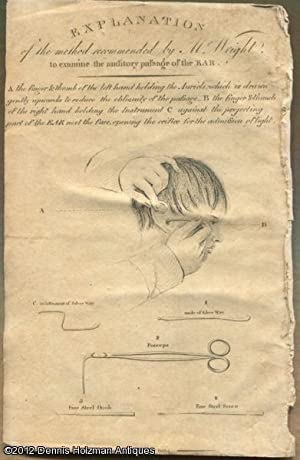 An Essay on the Human Ear, Its Anatomical Structure and Incidental Complaint; Intended Not Only for...