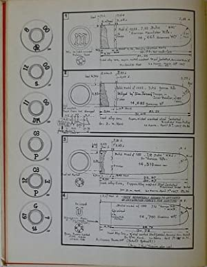 German 7.9mm Military Ammunition 1888-1945: KENT Daniel W