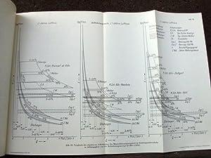 Ölfernleitungen in verkehrswirtschaftlicher Sicht. Mit 21 Abbildungen und 30 Tabellen. (= ...