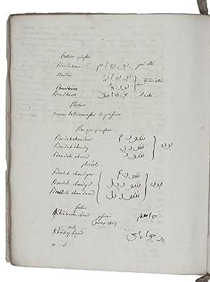 Wrapper title:] Cahier de langue Persanne. Dicte: LANGLÈS, Louis-Mathieu].