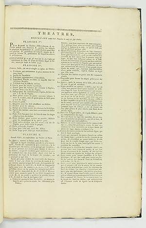 Recueil de planches, sur les sciences, les: Diderot, Denis und