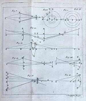 Analytische Dioptrik in zwey Theilen. Der erste enthalt die allgemeine Theorie der optischen ...