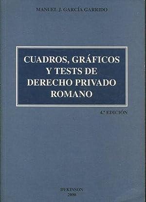 CUADROS, GRAFICOS Y TESTS DE DERECHO PRIVADO: GARCIA GARRIDO, Manuel