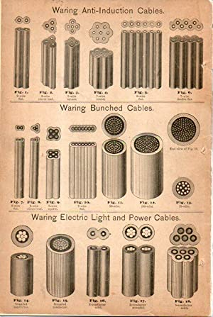 Cable Circular. The Waring Cables of the Underground Cable Co.: R.S. Waring Company