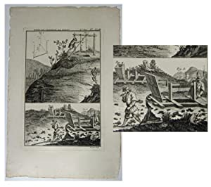 Early Coal Mining : Original Folio Copper Engraving 1768.
