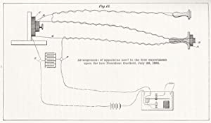 Upon the electrical experiments to determine the location of the bullet in the body of the late ...
