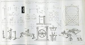 Memoire sur l'etude optique. Signed presentation copy of the very rare offprint: Lissajous, ...