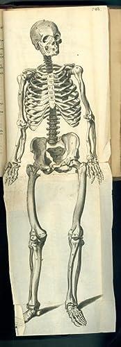 Anatome ex omnium veterum recentiorumque observationibus: Bartholin, Thomas