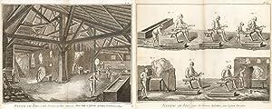 Verrerie (Glass-Blowing) Encyclopédie, ou dictionnaire raisonné des: Diderot, Denis.