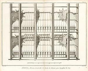 Soierie (Silk Industry). Encyclopédie, ou dictionnaire raisonné: Diderot, Denis.