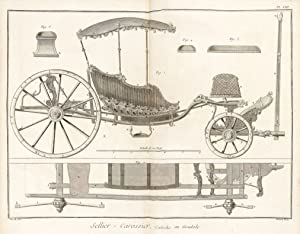 Sellier-Carrossier (Saddler and Carriage Maker). Encyclopédie, ou: Diderot, Denis.