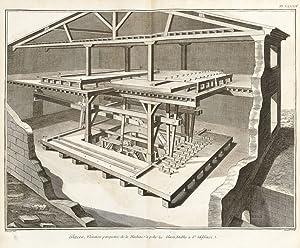 Manufacture des Glaces (Glass-Making). Encyclopédie, ou dictionnaire: Diderot, Denis.