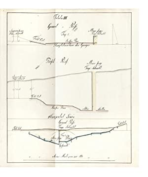 Manuscript on paper on mine surveying, with 12 large & fine folding manuscript plates, heightened...