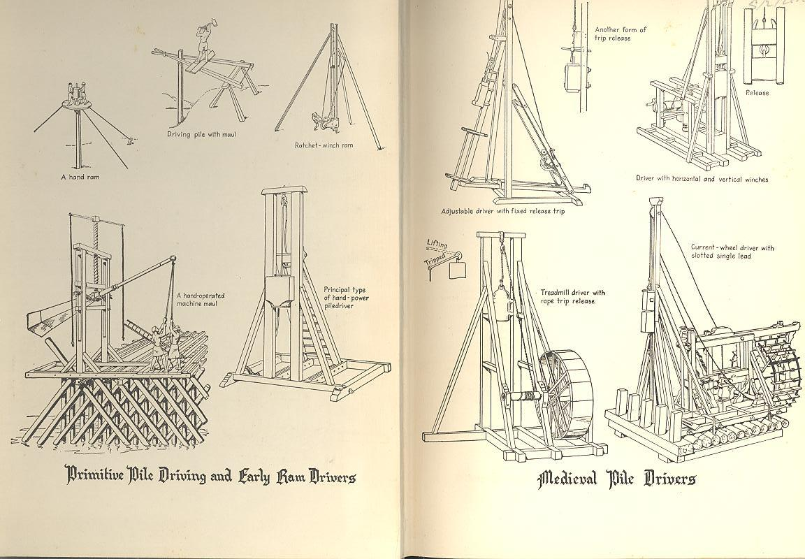 Pile Foundations : Theory, Design, Practice