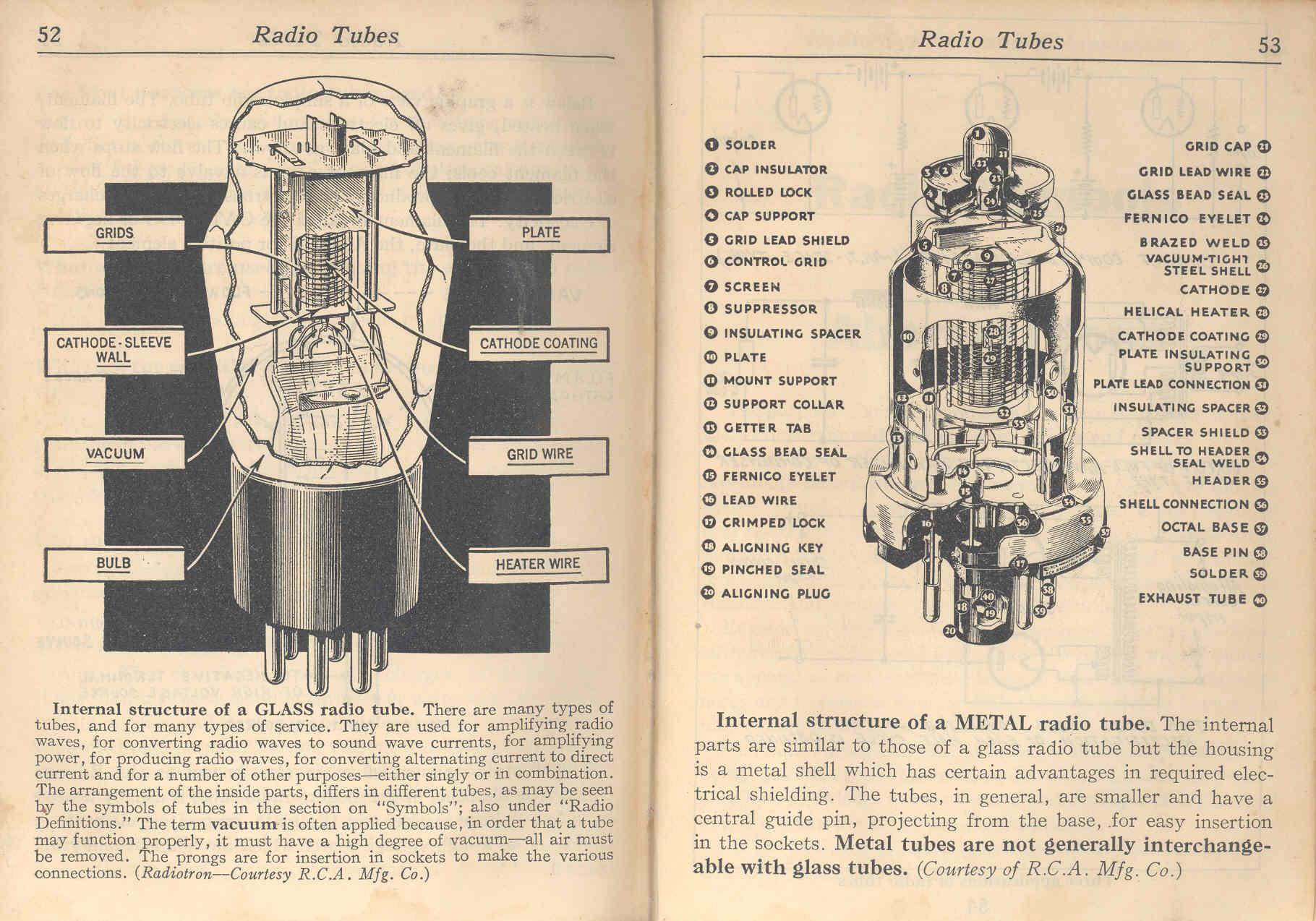 Audels handy book of practical electricity, ... on