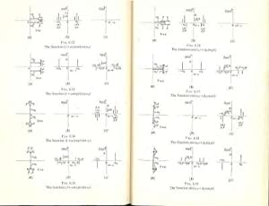 An introduction to Fourier analysis. [Fourier Series: Stuart, Robert D.