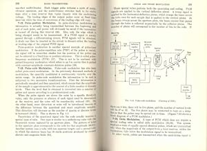 Radio transmitters.[ Frequency-control Techniques; R-F Power Amplifiers;: Gray, Laurence. ;