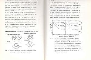 High density lipoproteins and atherosclerosis : proceedings: Gotto, Antonio M.