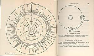 Primer of celestial navigation. [Astronomical -- Time: Favill, John, 1886-1946.