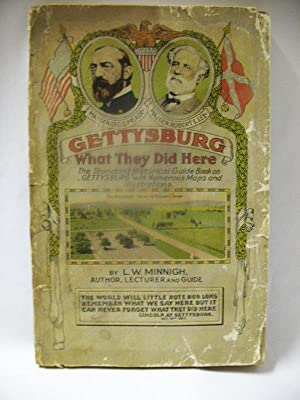 GETTYSBURG: WHAT THEY DID HERE - The: Luther W. Minnigh