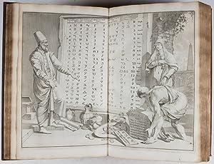 Voor-bereidselen tot de Bybelsche wysheid, en gebruik der heilige en kerklijke historien ; uit de ...