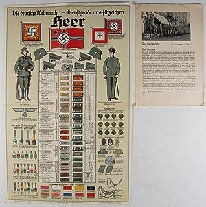 Das deutsche Heer: Farbtafel der Dienstgrade, Abzeichen und Waffenfarben. Ausführliche Beschreibung...