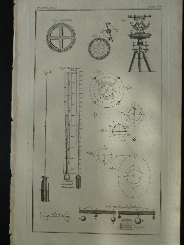 Thermometer. Theodolite.Newton's Standart Thermometer. Copper Engraving. ca.1800. Original copper engraving. Image: 29 x 17 cm. Antique print. Reverse side is not printed. Optic print.