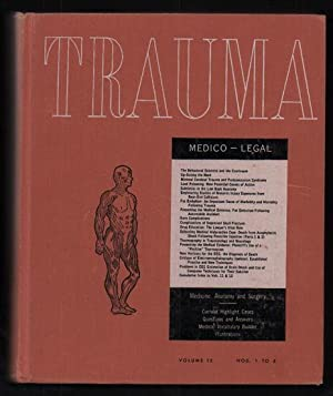Trauma: Medicine, Anatomy, Surgery. Volume 12: Nos. 1 to 6