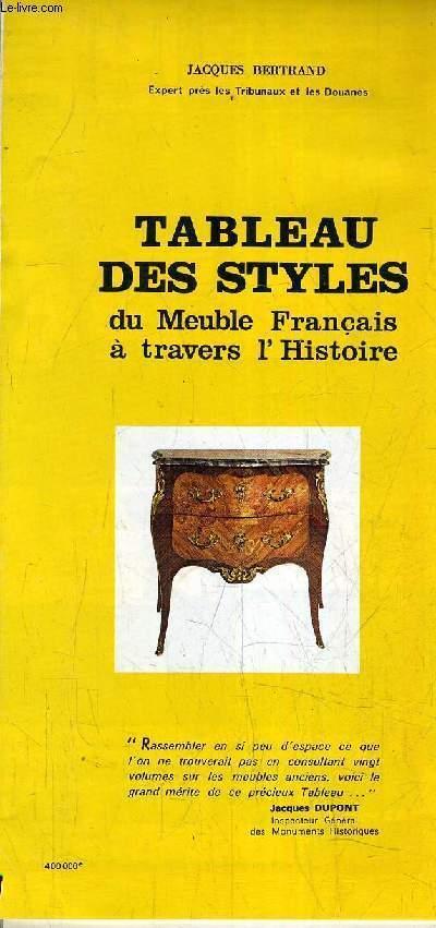 Plaquette depliante des tableau des styles du meuble for Histoire du meuble
