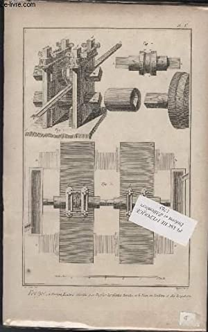 GRAVURE 18EME SIECLE - PLANCHES ORIGINALES DE L'ENCYCLOPEDIE DIDEROT D'ALEMBERT IN FOLIO ...
