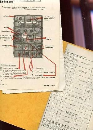 2 PETIT FASCICULES DE MATERIEL DE POSTES A MODULATION D'AMPLITUDE : SCR 509-510 ET 609-610 &#...