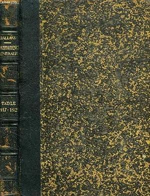 TROISIEME TABLE ALPHABETIQUE DE CINQ ANNEES DU RECUEIL PERIODIQUE DALLOZ, 1917 A 1921: GRIOLET ...