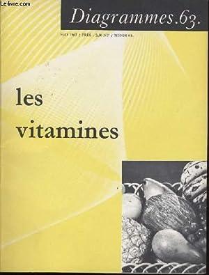 Diagramme N° 63 - Les vitamines: PERNETTE DANYSZ
