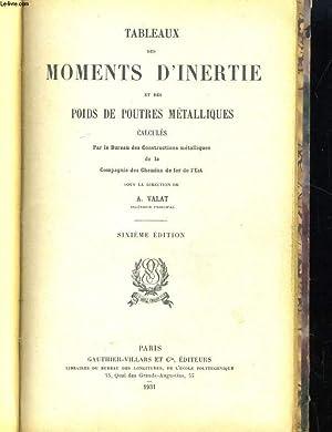 TABLEAUX DES MOMENTS D'INERTIE ET DES POIDS DE POUTRES METALLIQUES CALCULES: A. VALAT
