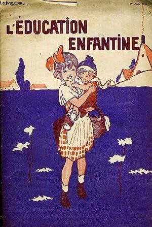 L'EDUCATION ENFANTINE - N°15 - 24E ANNEE -1ER AOUT 1927 - UN COUO D'OEIL SUR TERGNIER...