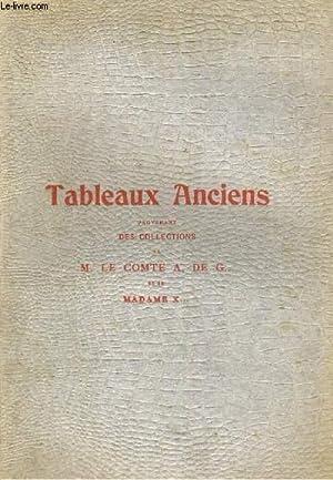 Catalogue des tableaux anciens - Pastels, aquarelle: Hôtel Drouot