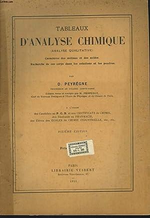 TABLEAUX D'ANALYSE CHIMIQUE (ANALYSE QUALITATIVE). caractères des: D. PEYREGNE
