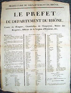 Département du Rhône. LE PRÉFET DU DÉPARTEMENT DU RHÔNE, Comte de ...