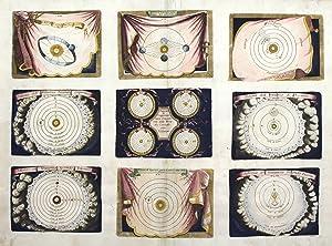 Sistema dell'universo secondo Tolomeo-Sistema dell'universo secondo Copernico-Moti: CORONELLI VINCENZO MARIA.