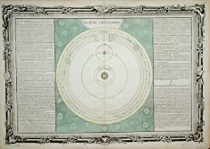 SystÍme de Copernic.: BRION DE LA