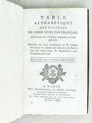 Table alphabétique des Matières du Code Civil des Français, rédig&...