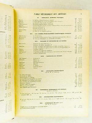 La Science Moderne 1927 [ année complète reliée ]: La Science Moderne (revue) ...