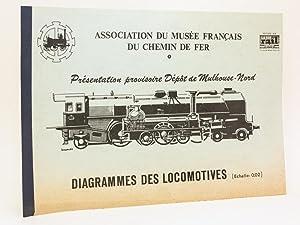 Association du Musée Français du Chemin de Fer. Présentation provisoire D&...