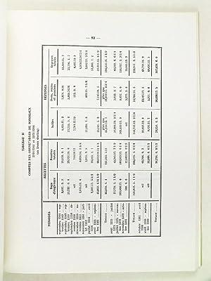 Les Cahiers Vernonnais (1964 - n° 4) Actes du Colloque International de Cocherel 16, 17 et 19 ...