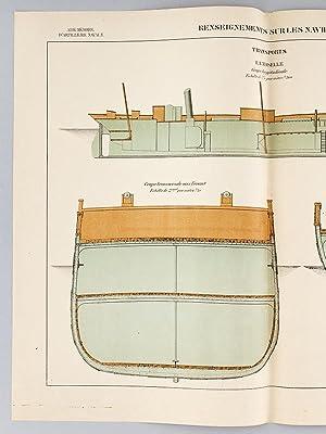 Aide-Mémoire d'Artillerie Navale. Planches. 2e Livraison 1879 (Chapitre VI : ...