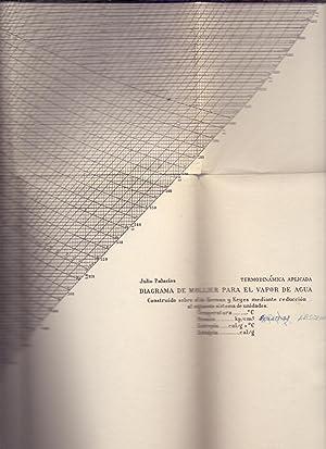 DIAGRAMA DE MOLLIER - TERMODINAMICA APLICADA -: Julio Palacios