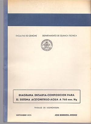 DIAGRAMA ENTALPIA-COMPOSICION PARA EL SISTEMA ACETONITRILO-AGUA A 760 MM. HG: Jose Berrueta Jimenez