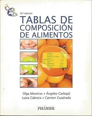TABLAS DE COMPOSICION DE ALIMENTOS: OLGA MOREIRAS-ANGELES CARBAJAL-LUISA