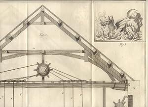 Machines de theatre. Recueil de planches, sur: DIDEROT - D'ALAMBERT.
