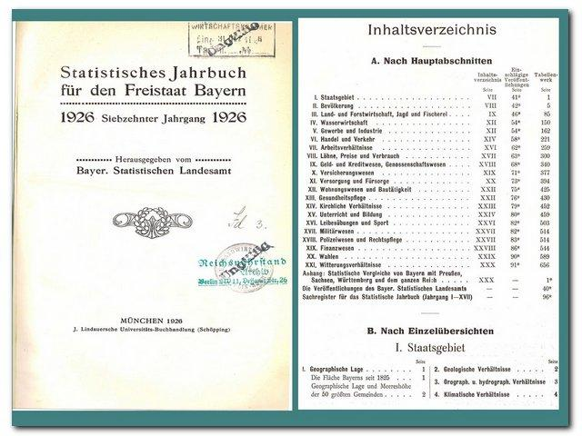 Statistisches Jahrbuch für den Freistaat Bayern 1926: Bayerisches Statistisches Landesamt